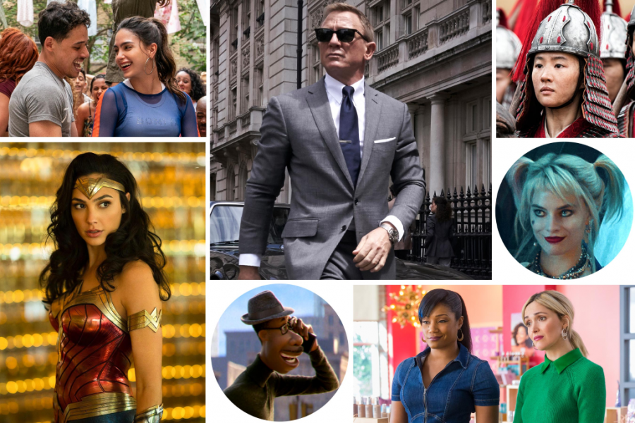 Most Anticipated Movies of 2020